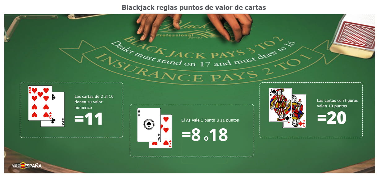 Blackjack 28